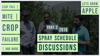 PART-2 | Spray Schedule Discussions | Pankaj Negi (Guru Ji) and Mohit Dharmaik