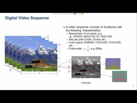Communication Theory & Systems : Sherman Chen
