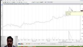 VST Tillers - Technical View