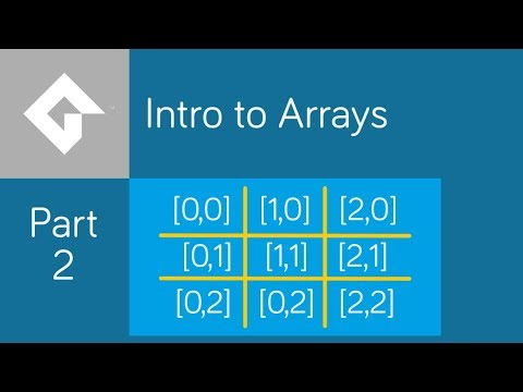 Arrays in GameMaker Studio – Part 2 (2D Arrays)