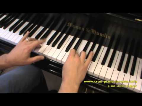 C Major Scale For Piano