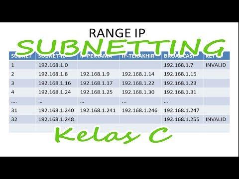 Cara menghitung ip address kelas C.