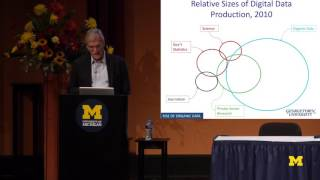 2016 MIDAS Symposium | Keynote Speaker Robert Groves
