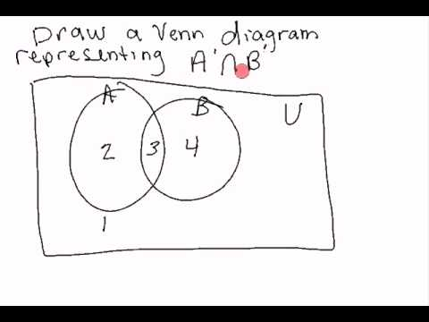 B And A Venn Diagram Auto Electrical Wiring Diagram