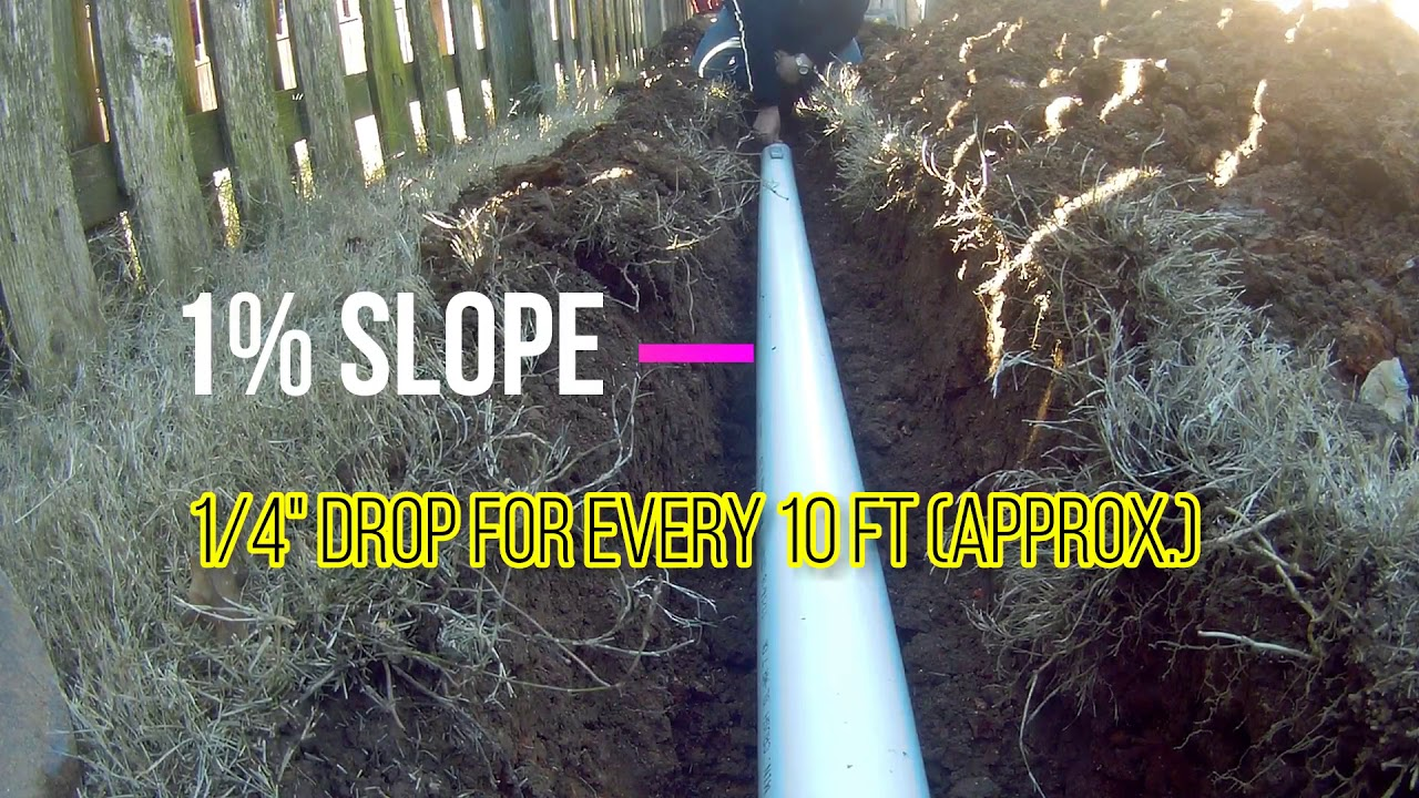 French Drain Tips Setting Slope For Drain Pipe Part 3