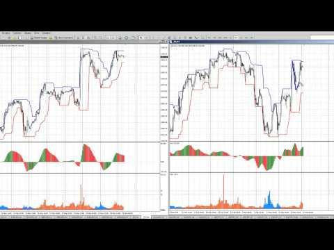 Аналитический обзор Форекс и Фондового рынка на 23.03.2015