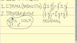 Таблица производных 1. Две функции