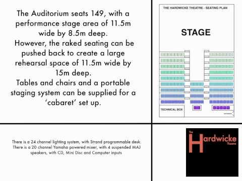 The Hardwicke Theatre.mov