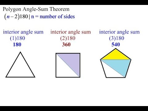 Geometry ch 6 1 polygon angle sum theorems youtube - Sum of exterior angles of polygon ...