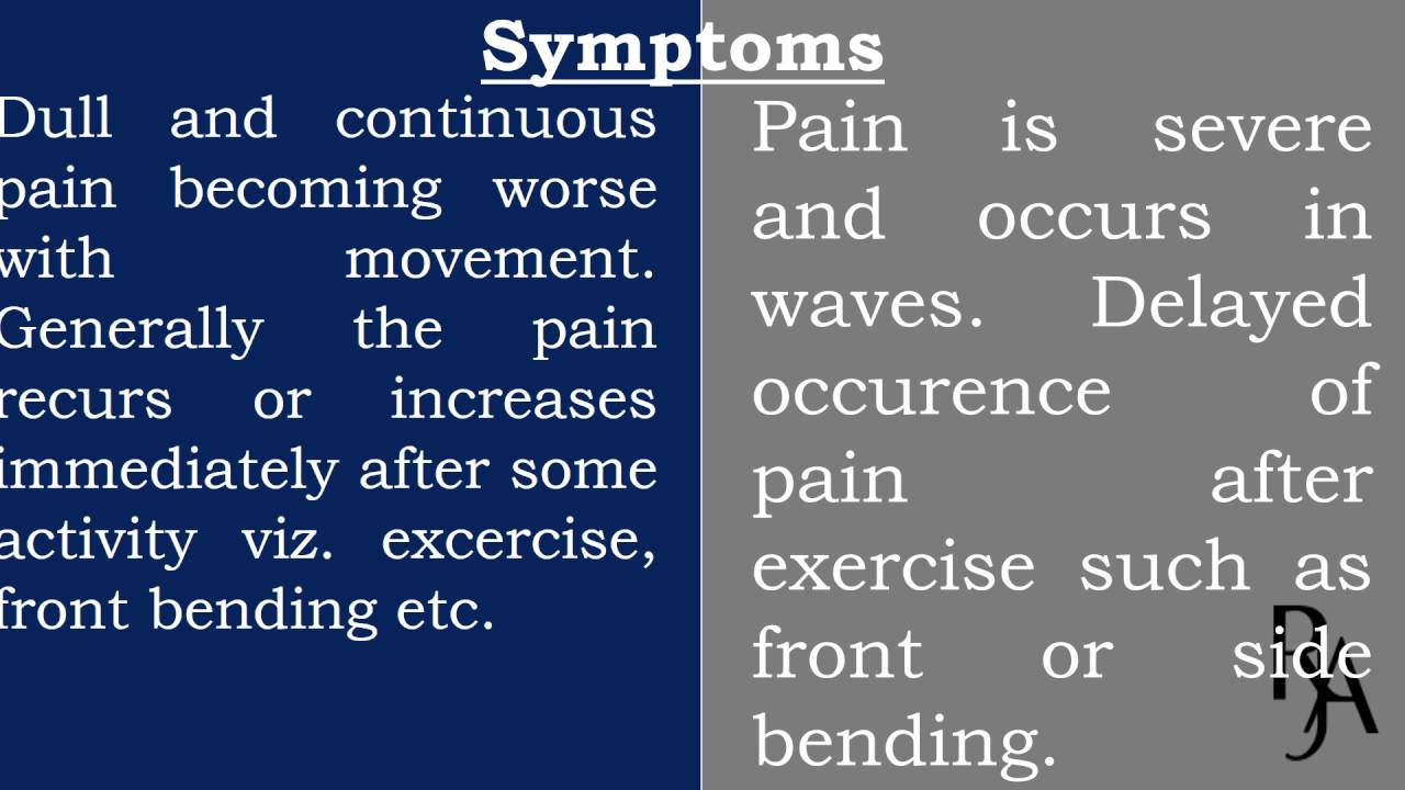 Difference Between Back Pain And Kidney Pain Youtube