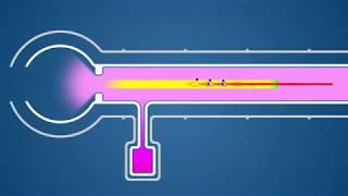 Метод кильватерного ускорения электронов на установке AWAKE в ЦЕРНе