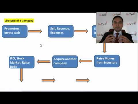 Introduction to Investment Banking and Corporate Finance