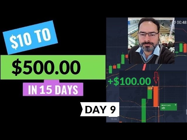 Adnan $10 To $500 In Two Weeks   Day 9 Real Account