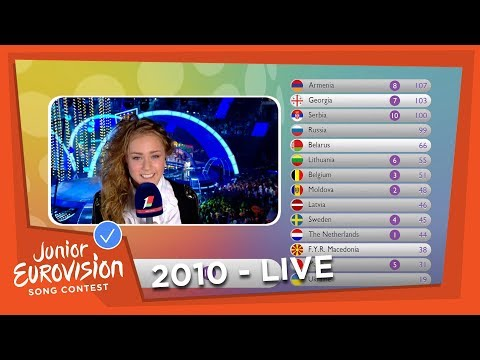Junior Eurovision Song Contest 2010 - The Voting