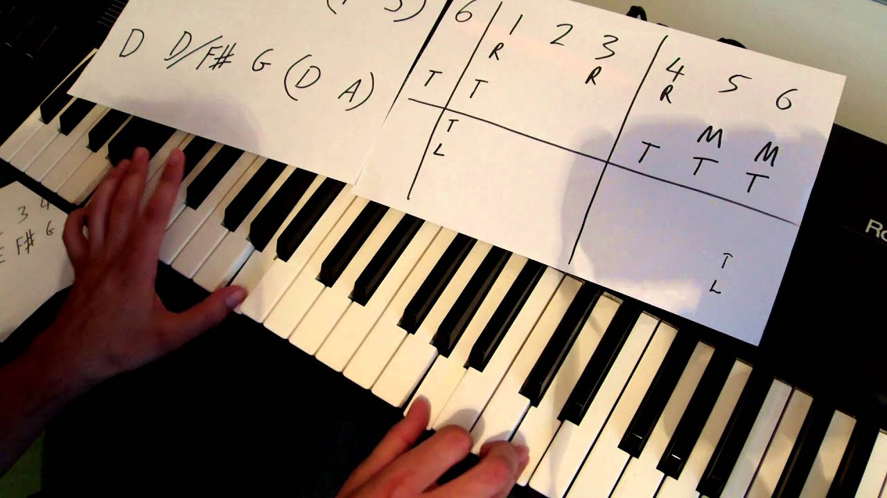 how to play say something on keyboard