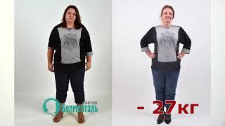 Дневник питания. Лучшая считалка калорий для похудения  от диетолога Андрея Бобровского
