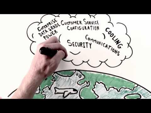 Cloud Server Hosting & Dedicated Server Hosting from Fortitude Technology