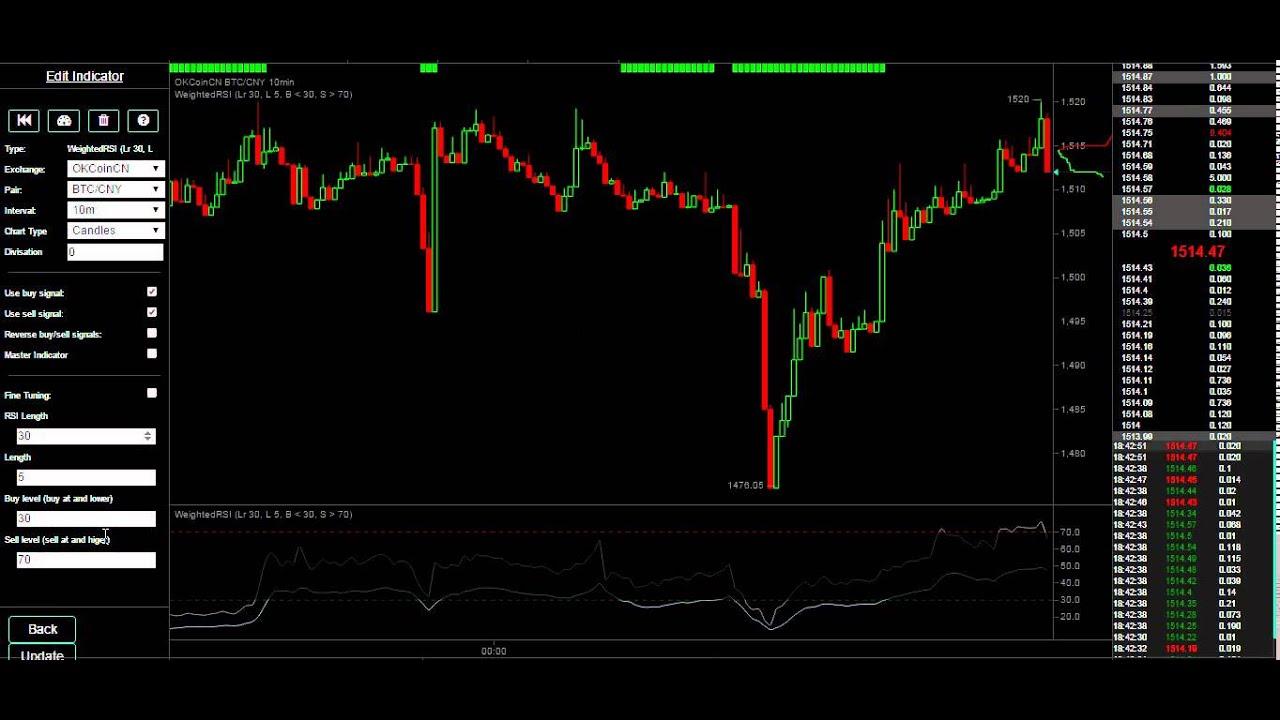 Tibanne bitcoin mineral