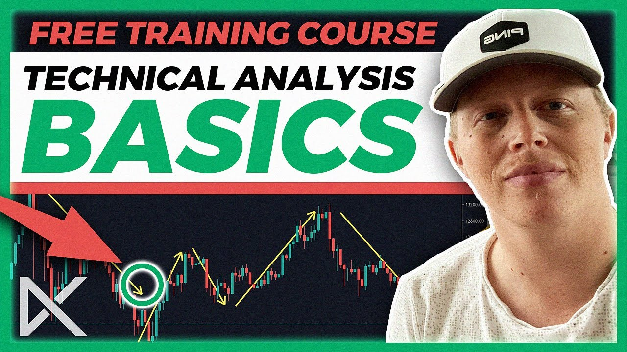 Day Trading For Beginners Ep. 1 - Technical Analysis ...