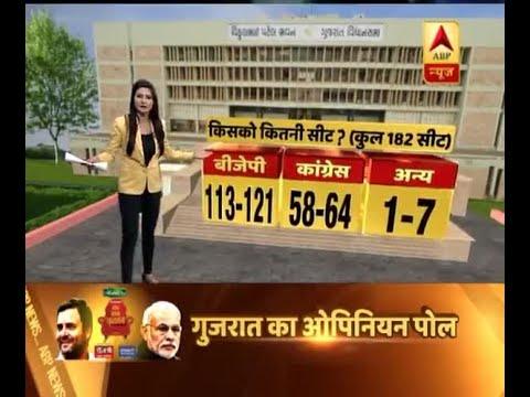 पटेलों की नाराजगी के बावजूद गुजरात में फिर बनेगी BJP की सरकार: ABP ओपिनियन पोल