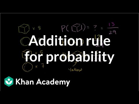 Addition rule for probability   Probability and Statistics   Khan Academy