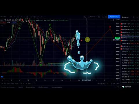 🚀 Прогноз курса Биткоин BTC ETH XRP Рипл DASH ADA DOT BNB BCH MANA анализ обзор криптовалют 2021