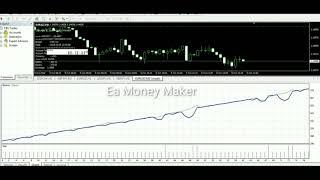 EA MONEY MAKER ROBOT TRADING FOREX