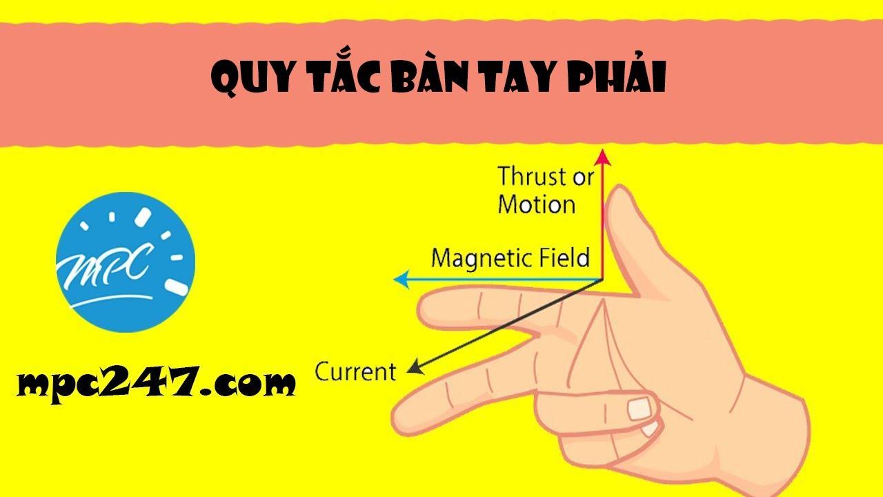 Qui tắc bàn tay phải, xác định chiều của dòng điện cảm ứng, chiều của cảm ứng từ