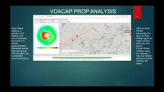 Military HF Radio - Episode 4 - VOACAP Analysis
