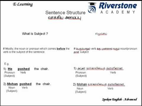 how to change the sentence structure