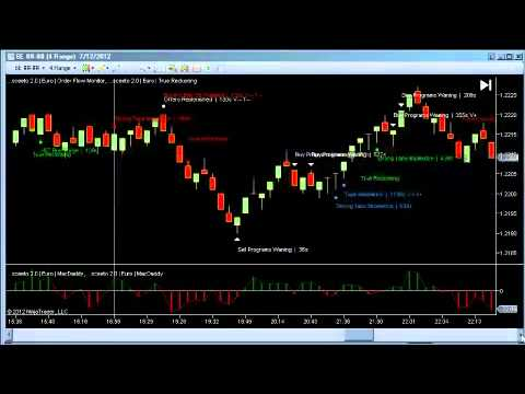 How to trade forex youtube