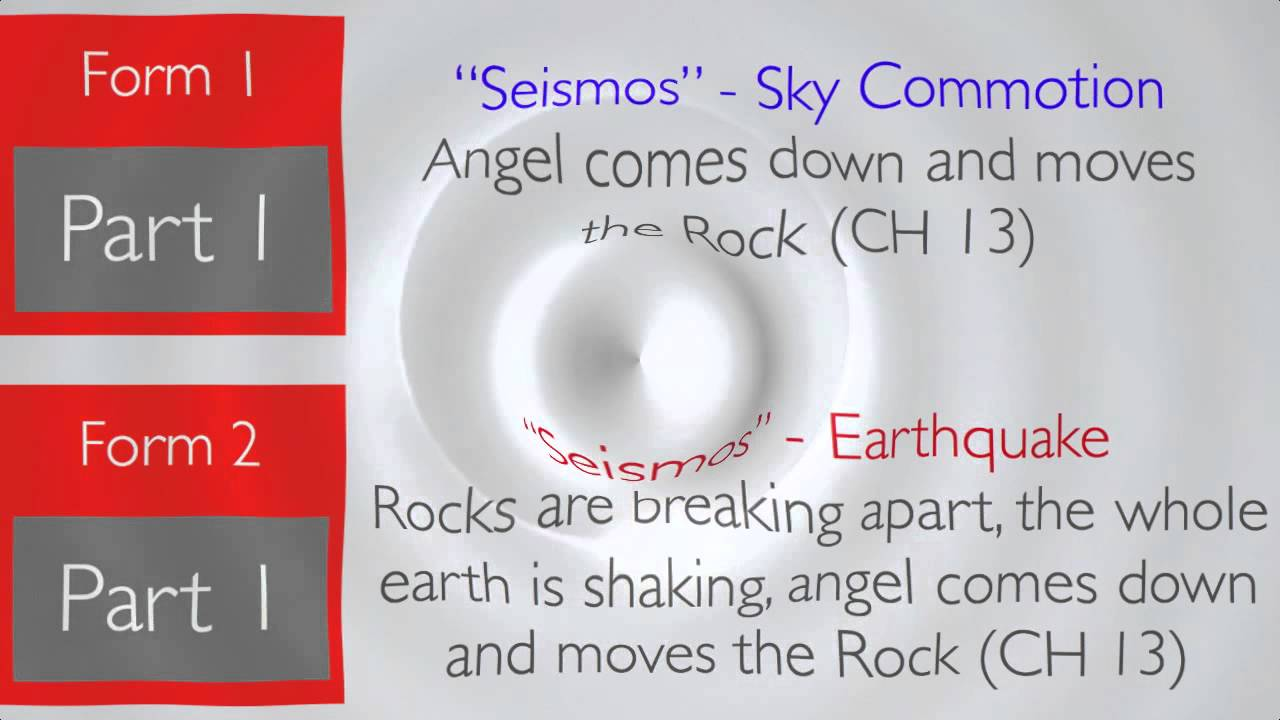 Bib10. Acts of Pilate, Nicodemus, Direct Eclipse Mention, Seismos Drift.  (Bible Dates 10)