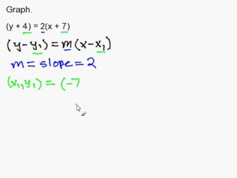 Graphing an Equation in Point-Slope Form - YouTube