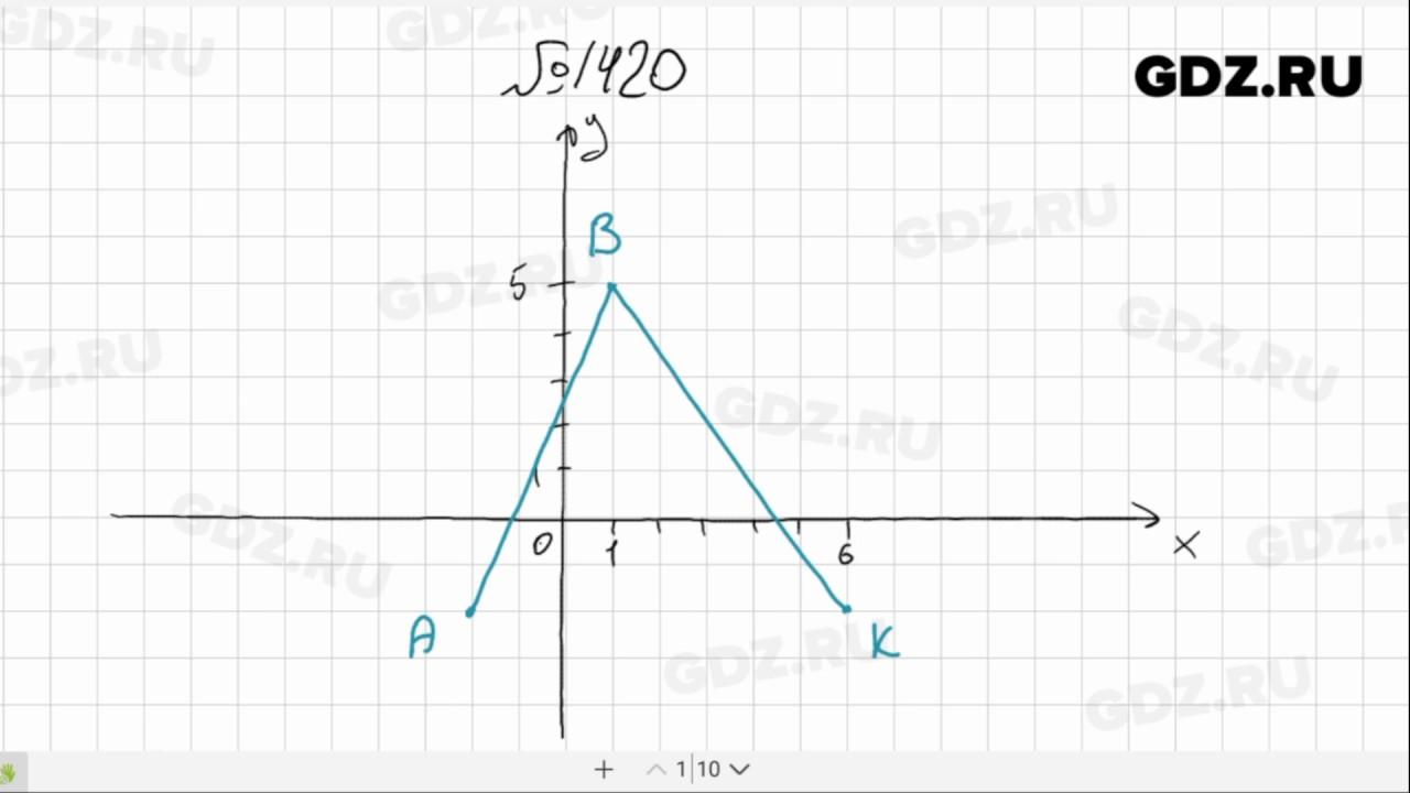 Гдз По Математике 6 Класс Виленкин 1420 Номер
