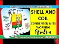[हिन्दी] SHELL AND COIL CONDENSER - CONDENSER 3 - ANUNIVERSE 22
