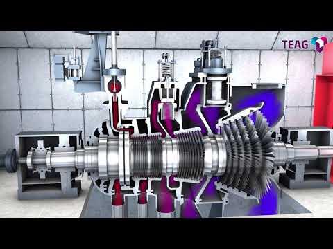 3D-Computeranimation der Funktionsweise des Gas- und Dampfturbinenheizkraftwerkes Jena