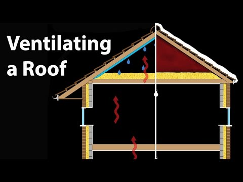 Roof Vents Amp Loft Ventilation Techniques Why Vent An