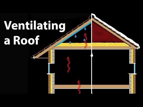 roof vents loft ventilation techniques why vent an attic
