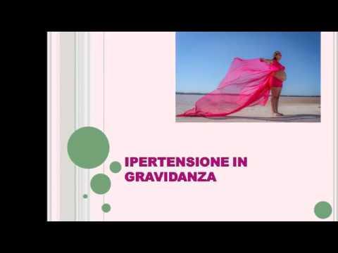 IPERTENSIONE IN GRAVIDANZA: parte 1 - YouTube