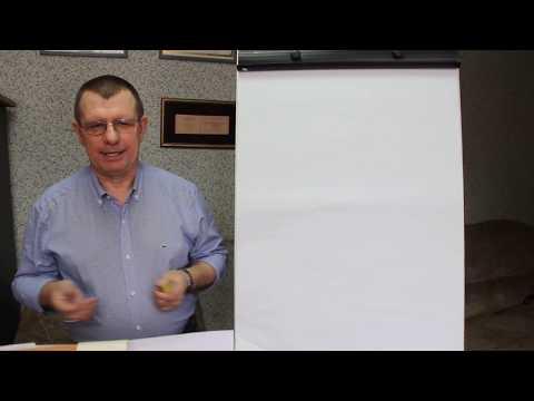 Компетенции и компетентность учителя — Школа успешного учителя