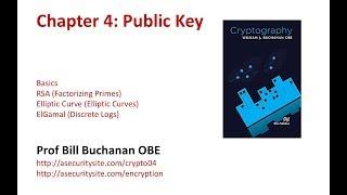 Cryptography: Public Key Encryption (RSA, Elliptic Curve and ElGamal)