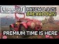 Sorteio De 2 Premium Times Do Tibiacast - Canal Do Tio Seth