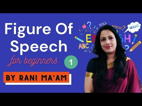 Figure Of Speech By Rani Mam | Basic English Grammar In Hindi For SSC CGL, BANK PO, UPSC