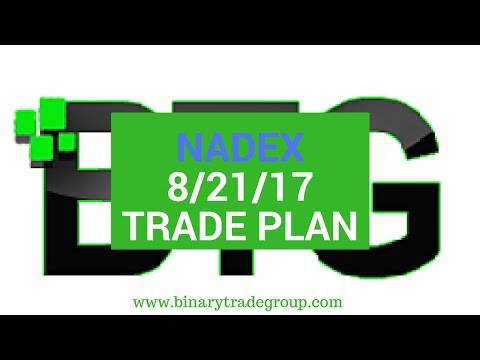 How To Create Sunday Night Trade Plans - NADEX