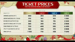 FINAL MATCH TICKET PRICE :-FIFA WORLD CUP 2018 RUSSIA  prediction 