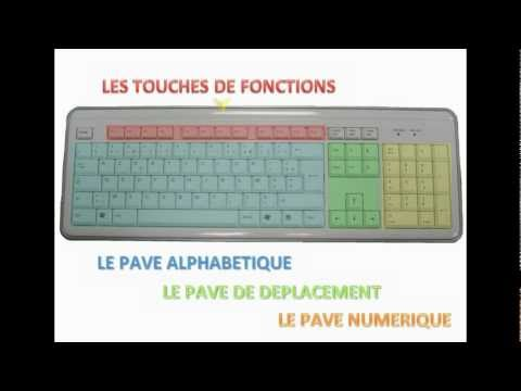 Le clavier - Le fonctionnement général du clavier