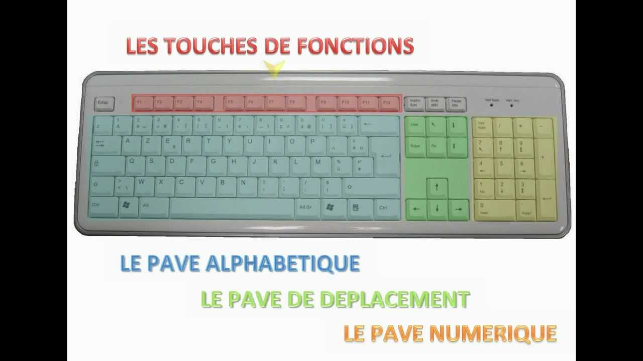 le clavier le fonctionnement g 233 n 233 ral du clavier