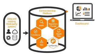 Thomson Reuters Connected Risk Platform