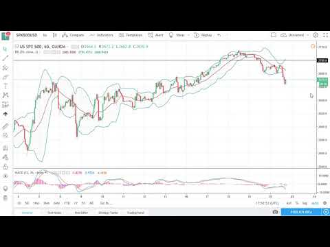 S & P 500 Technical Analysis for April 23, 2018 by FXEmpire.com