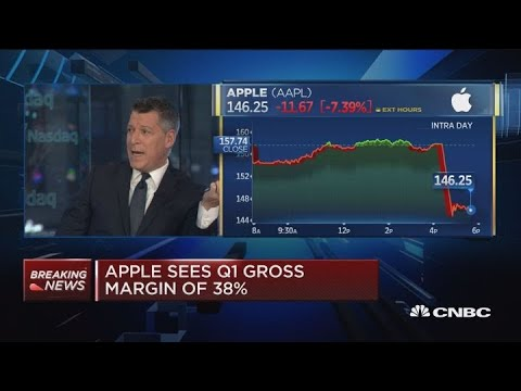 At what point does Buffett look at Apple stock as cheap?